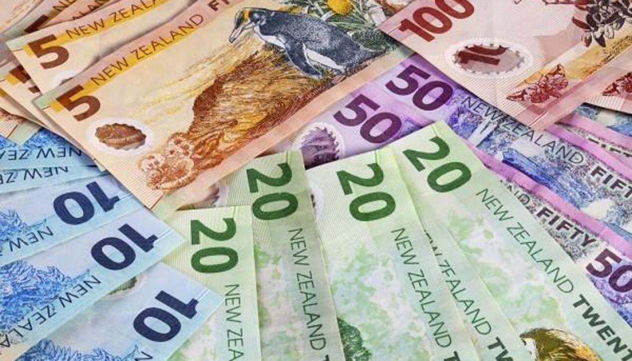 New Zealand Dollar vs US Dollar